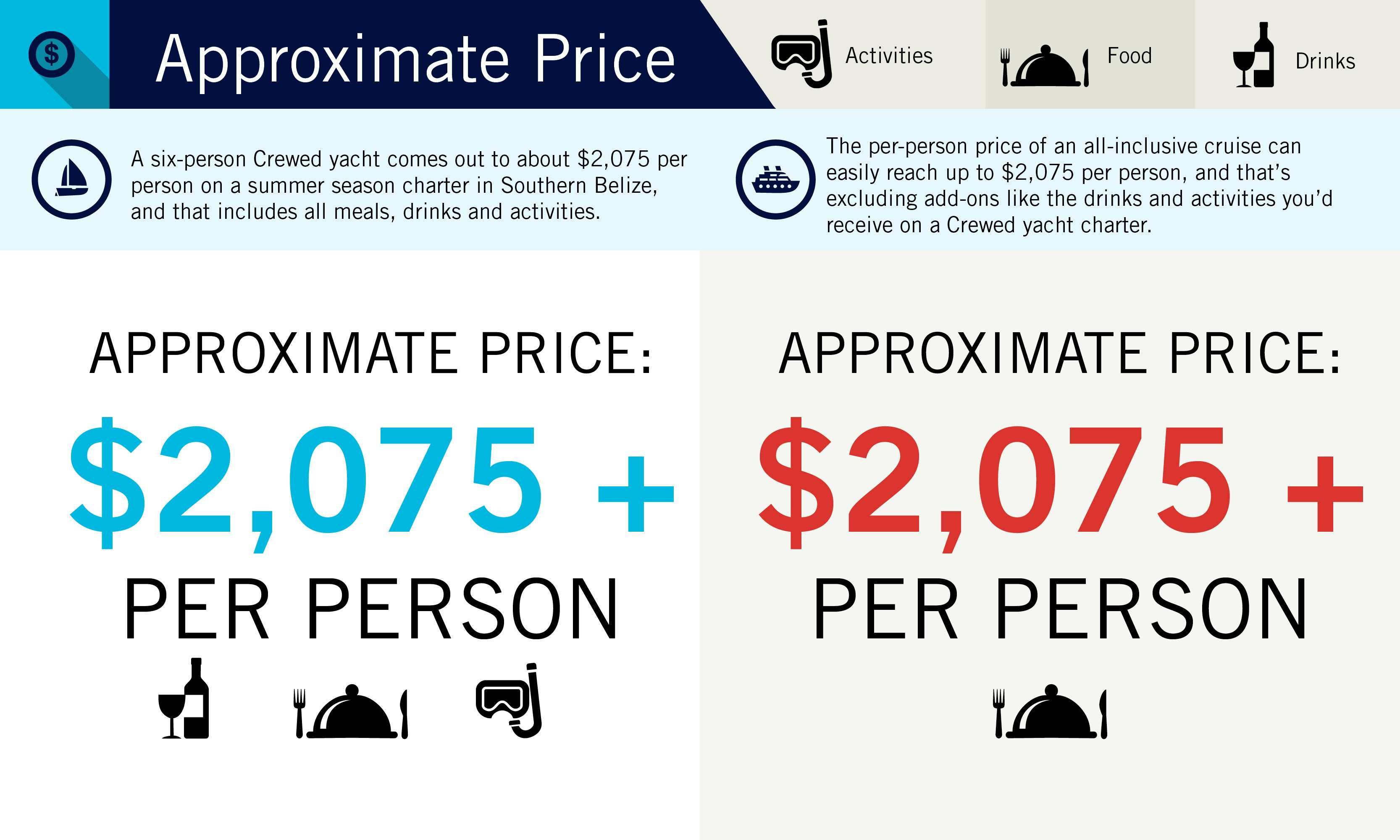 Approximate Price
